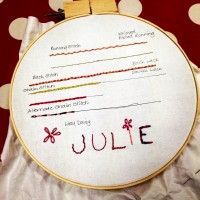 Hand Embroidery Workshop at Sew Make Create
